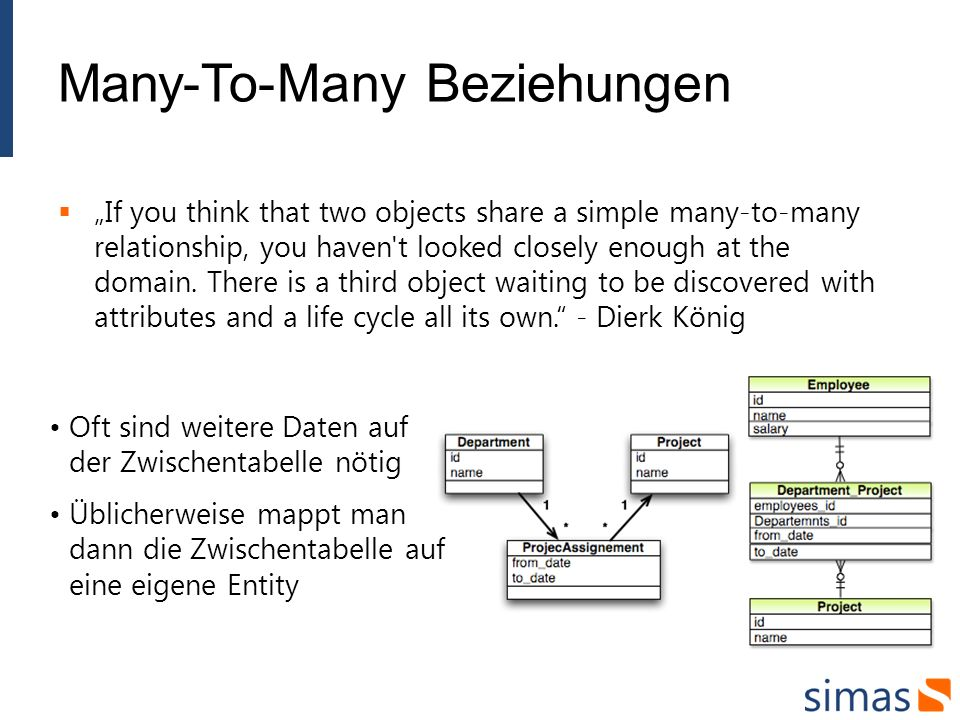 Many-To-Many Beziehungen If you think that two objects share a simple many-to-many relationship, you haven t looked closely enough at the domain.