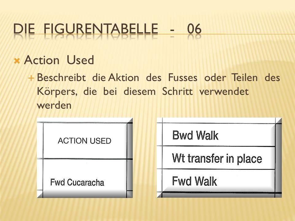 Action Used Beschreibt die Aktion des Fusses oder Teilen des Körpers, die bei diesem Schritt verwendet werden