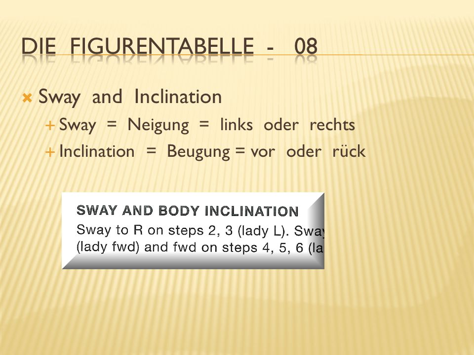 Sway and Inclination Sway = Neigung = links oder rechts Inclination = Beugung = vor oder rück