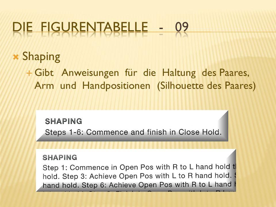 Shaping Gibt Anweisungen für die Haltung des Paares, Arm und Handpositionen (Silhouette des Paares)