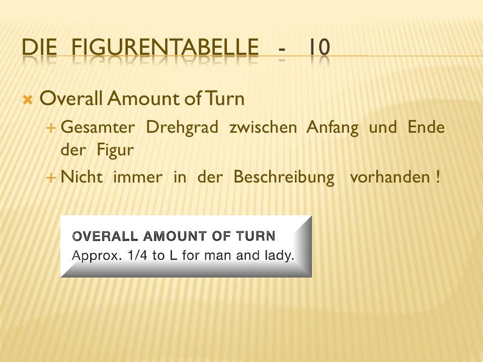 Overall Amount of Turn Gesamter Drehgrad zwischen Anfang und Ende der Figur Nicht immer in der Beschreibung vorhanden !