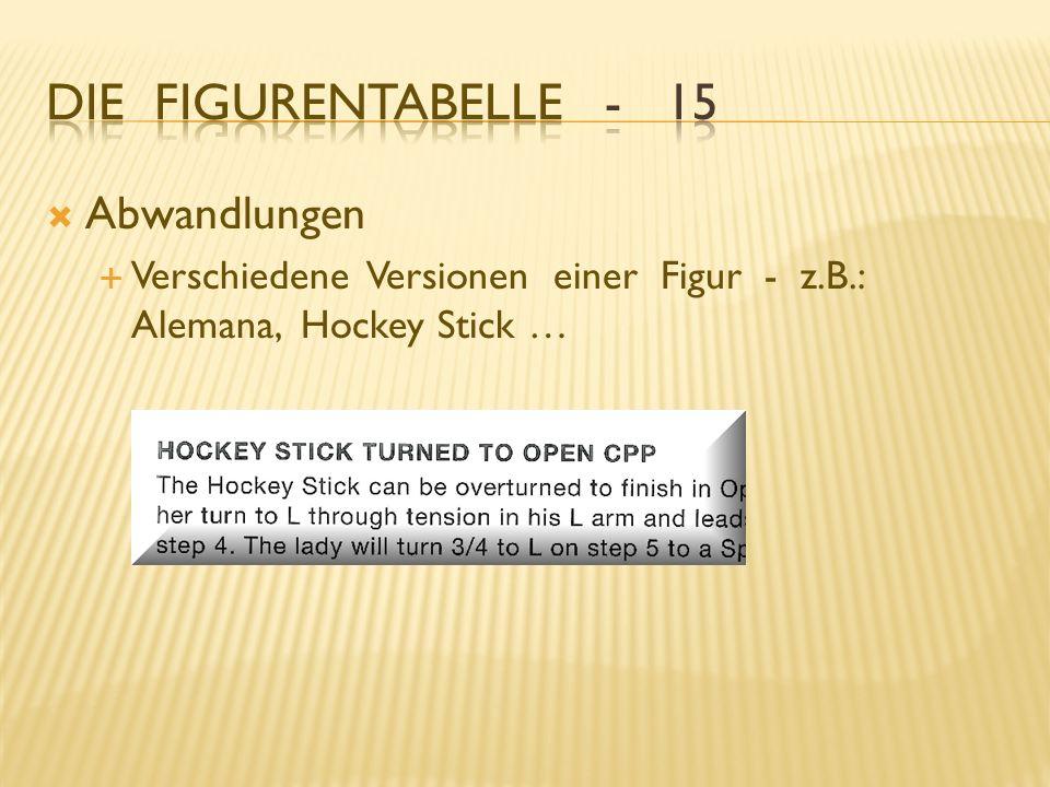 Abwandlungen Verschiedene Versionen einer Figur - z.B.: Alemana, Hockey Stick …