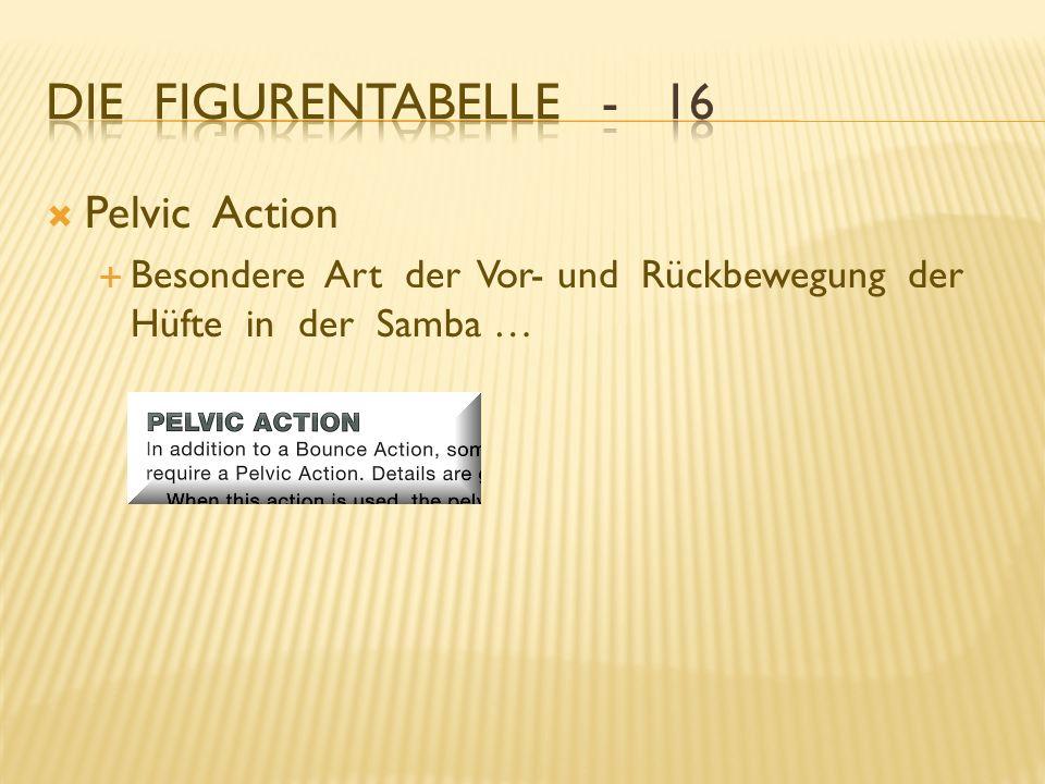 Pelvic Action Besondere Art der Vor- und Rückbewegung der Hüfte in der Samba …