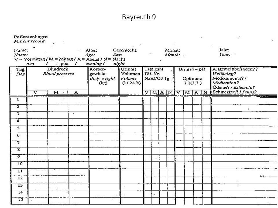 Bayreuth 10