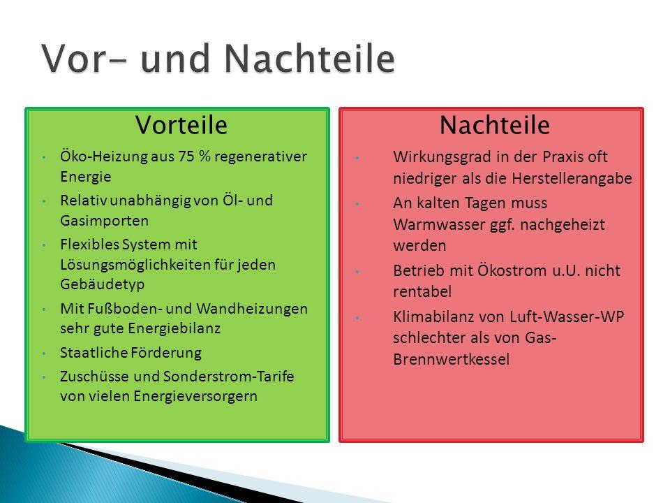 http://de.wikipedia.org/wiki/W%C3%A4rmepu mpe http://de.wikipedia.org/wiki/W%C3%A4rmepu mpe http://www.haustechnikdialog.de/Forum/t/1 4037/Laufzeit-Einschaltungen-einer- Waermepumpe-pro-Tag http://www.haustechnikdialog.de/Forum/t/1 4037/Laufzeit-Einschaltungen-einer- Waermepumpe-pro-Tag http://www.test.de/Waermepumpen-So- koennen-Hausbesitzer-sparen-1538660-0/ http://www.test.de/Waermepumpen-So- koennen-Hausbesitzer-sparen-1538660-0/ http://www.modernus.de/waermepumpe/wir kungsweise-bestandteile http://www.modernus.de/waermepumpe/wir kungsweise-bestandteile