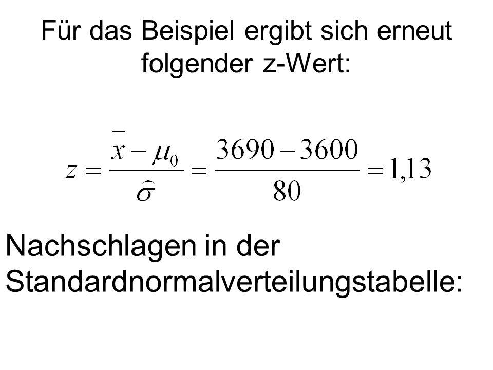 Für das Beispiel ergibt sich erneut folgender z-Wert: Nachschlagen in der Standardnormalverteilungstabelle: