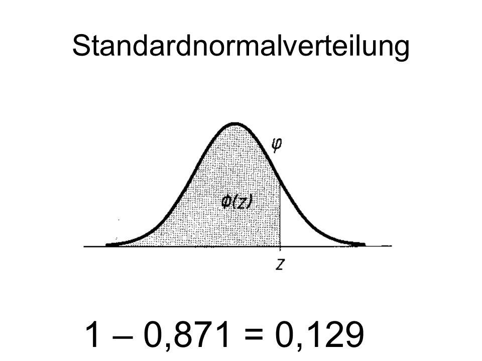 Standardnormalverteilung 1 – 0,871 = 0,129