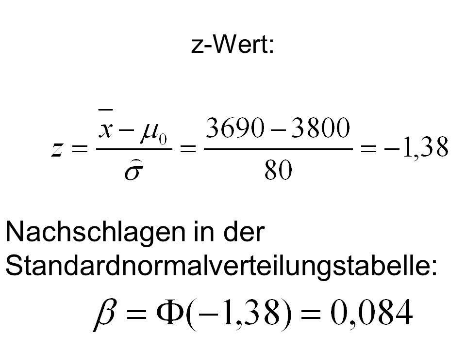 z-Wert: Nachschlagen in der Standardnormalverteilungstabelle:
