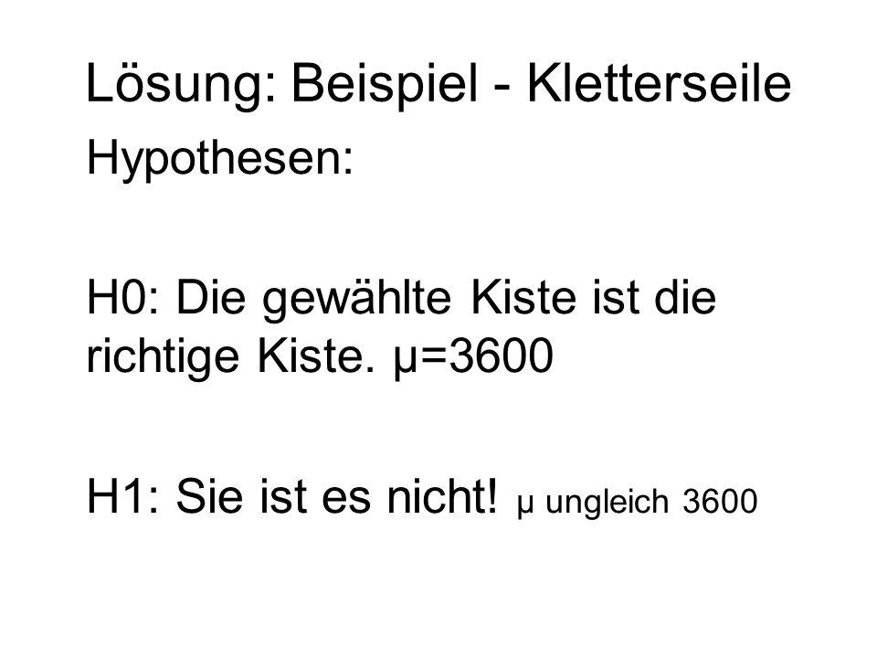 Lösung: Beispiel - Kletterseile Hypothesen: H0: Die gewählte Kiste ist die richtige Kiste. μ=3600 H1: Sie ist es nicht! μ ungleich 3600
