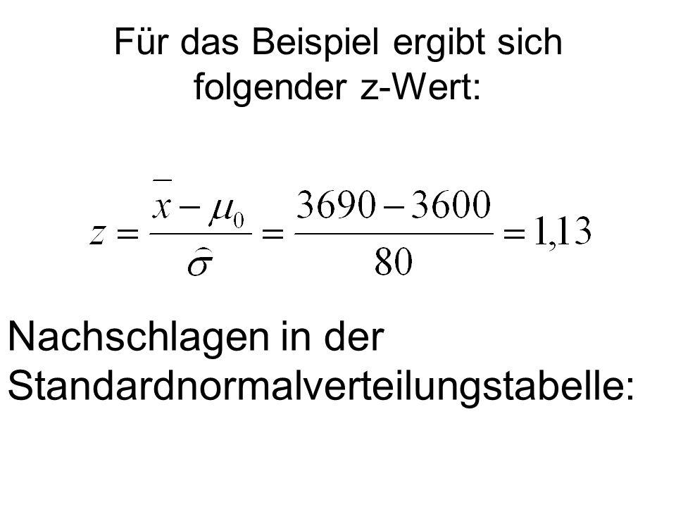 Für das Beispiel ergibt sich folgender z-Wert: Nachschlagen in der Standardnormalverteilungstabelle: