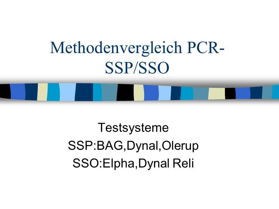 Methodenvergleich PCR- SSP/SSO Testsysteme SSP:BAG,Dynal,Olerup SSO:Elpha,Dynal Reli