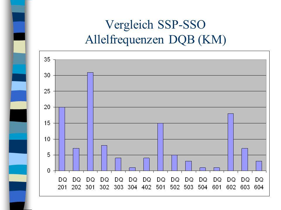 Vergleich SSP-SSO Allelfrequenzen DQB (KM)