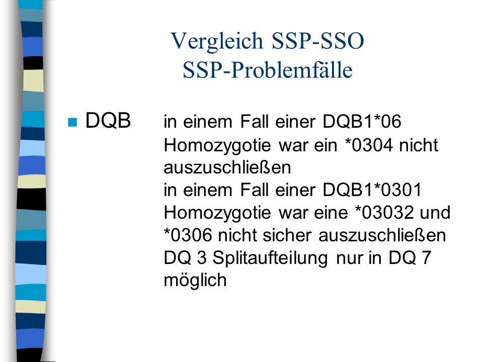 Vergleich SSP-SSO SSP-Problemfälle n DQB in einem Fall einer DQB1*06 Homozygotie war ein *0304 nicht auszuschließen in einem Fall einer DQB1*0301 Homo