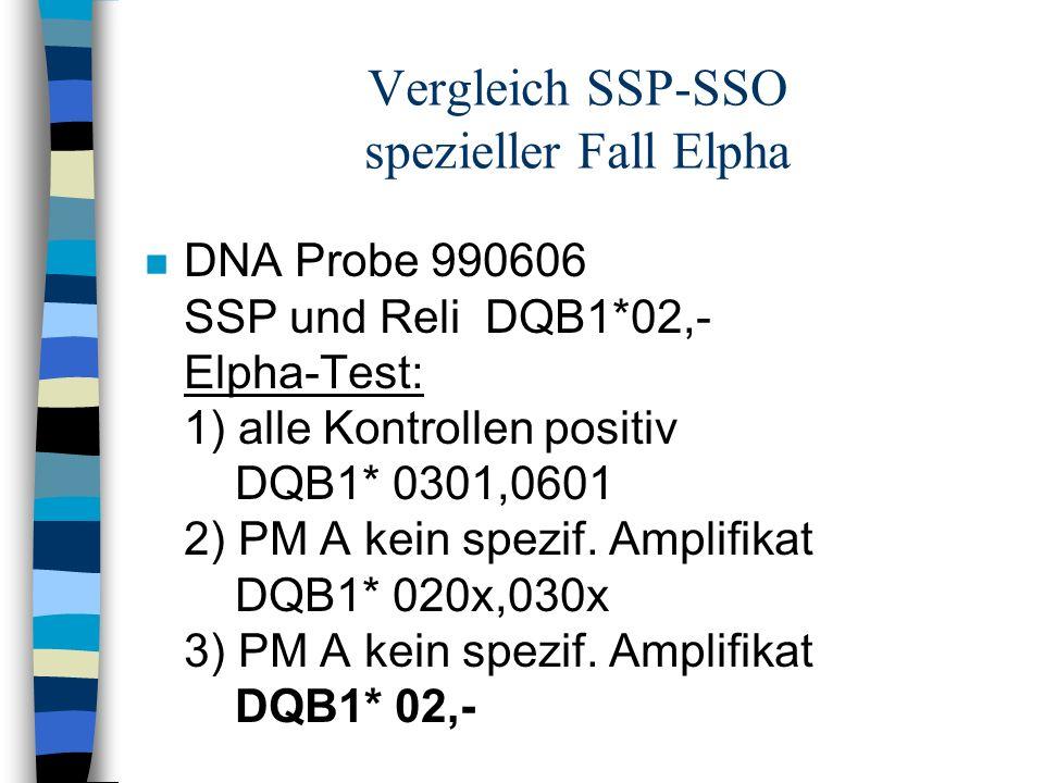 Vergleich SSP-SSO spezieller Fall Elpha n DNA Probe 990606 SSP und Reli DQB1*02,- Elpha-Test: 1) alle Kontrollen positiv DQB1* 0301,0601 2) PM A kein