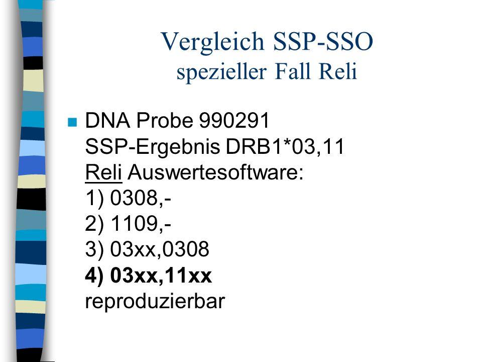 Vergleich SSP-SSO spezieller Fall Reli n DNA Probe 990291 SSP-Ergebnis DRB1*03,11 Reli Auswertesoftware: 1) 0308,- 2) 1109,- 3) 03xx,0308 4) 03xx,11xx
