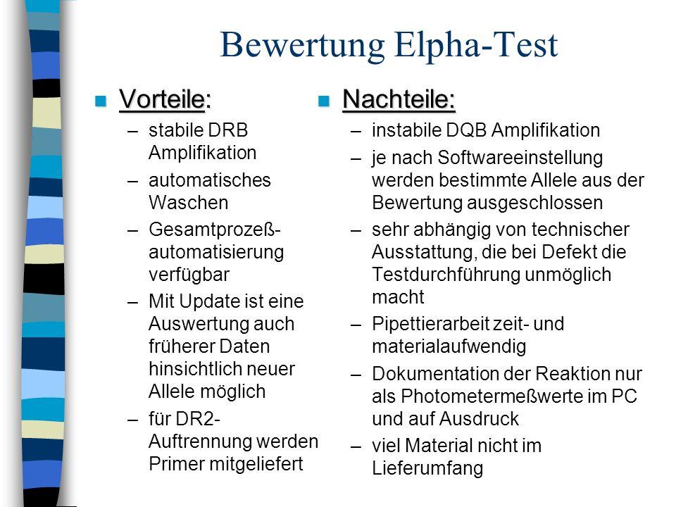 Bewertung Elpha-Test n Vorteile: –stabile DRB Amplifikation –automatisches Waschen –Gesamtprozeß- automatisierung verfügbar –Mit Update ist eine Auswe