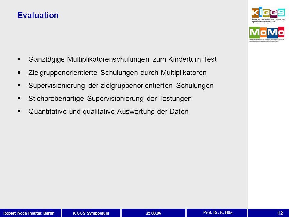 12 KiGGS-SymposiumRobert Koch-Institut Berlin25.09.06 Evaluation Prof. Dr. K. Bös Ganztägige Multiplikatorenschulungen zum Kinderturn-Test Zielgruppen
