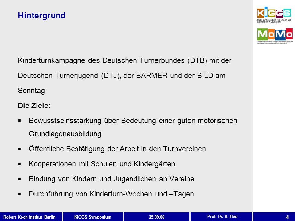 5 KiGGS-SymposiumRobert Koch-Institut Berlin25.09.06 Anforderungen an den Kinderturn-Tests Ein Beispiel zur Abwandlung der MoMo-Testbatterie Weitestgehende Anlehnung an die MoMo-Testbatterie Optimiert für die Durchführung in Vereinen, Schulen und Kindergärten Angepasst an die Alterstufen zwischen dem 3.