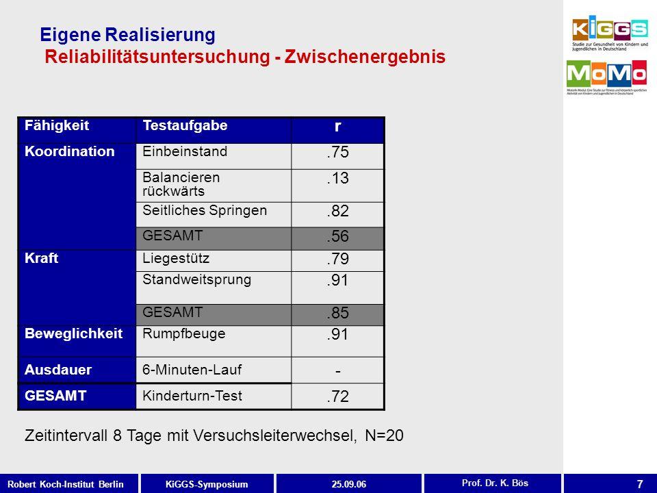 7 KiGGS-SymposiumRobert Koch-Institut Berlin25.09.06 Eigene Realisierung Reliabilitätsuntersuchung - Zwischenergebnis Prof. Dr. K. Bös FähigkeitTestau