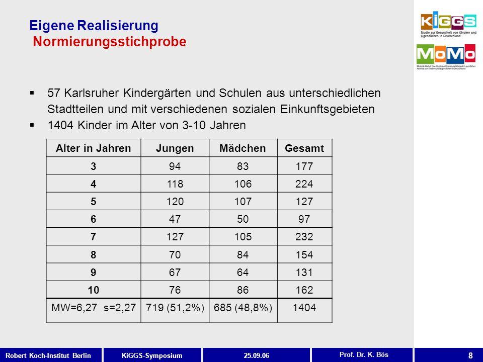 8 KiGGS-SymposiumRobert Koch-Institut Berlin25.09.06 Eigene Realisierung Normierungsstichprobe Prof. Dr. K. Bös 57 Karlsruher Kindergärten und Schulen