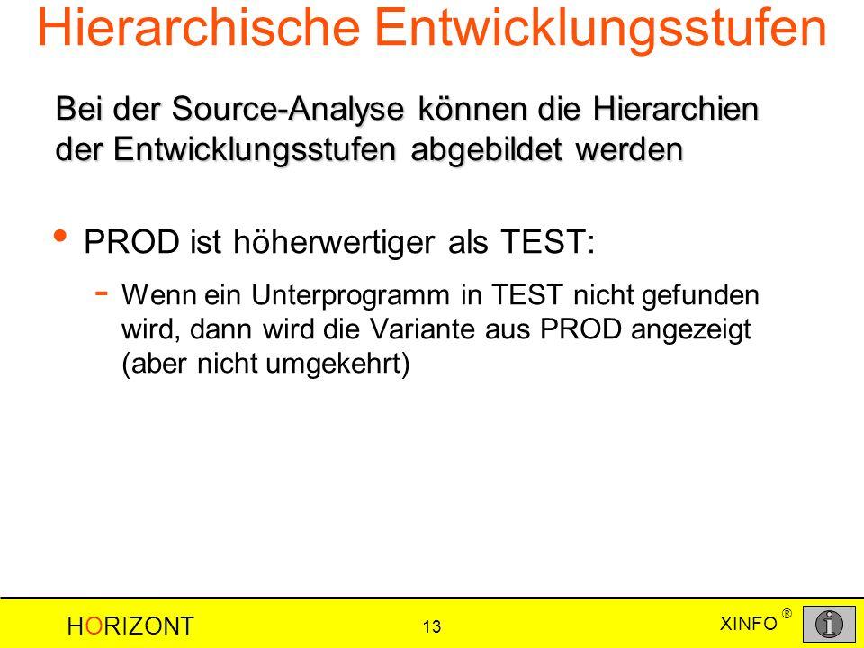HORIZONT 13 XINFO ® Hierarchische Entwicklungsstufen PROD ist höherwertiger als TEST: - Wenn ein Unterprogramm in TEST nicht gefunden wird, dann wird die Variante aus PROD angezeigt (aber nicht umgekehrt) Bei der Source-Analyse können die Hierarchien der Entwicklungsstufen abgebildet werden