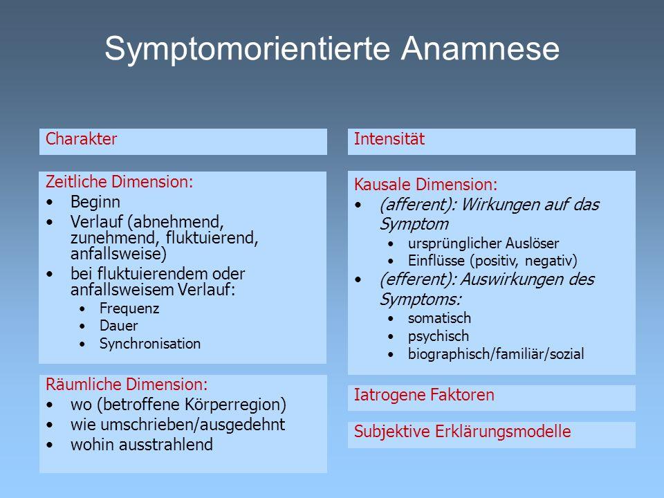 Symptomorientierte Anamnese Zeitliche Dimension: Beginn Verlauf (abnehmend, zunehmend, fluktuierend, anfallsweise) bei fluktuierendem oder anfallsweis