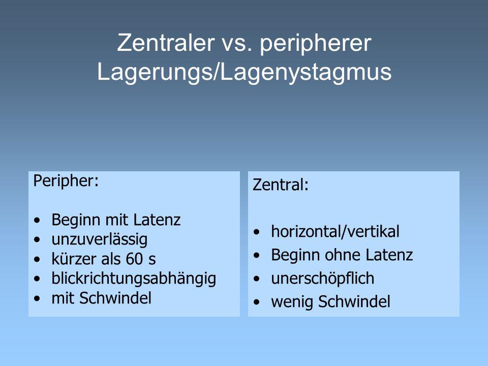 Zentraler vs. peripherer Lagerungs/Lagenystagmus Peripher: Beginn mit Latenz unzuverlässig kürzer als 60 s blickrichtungsabhängig mit Schwindel Zentra