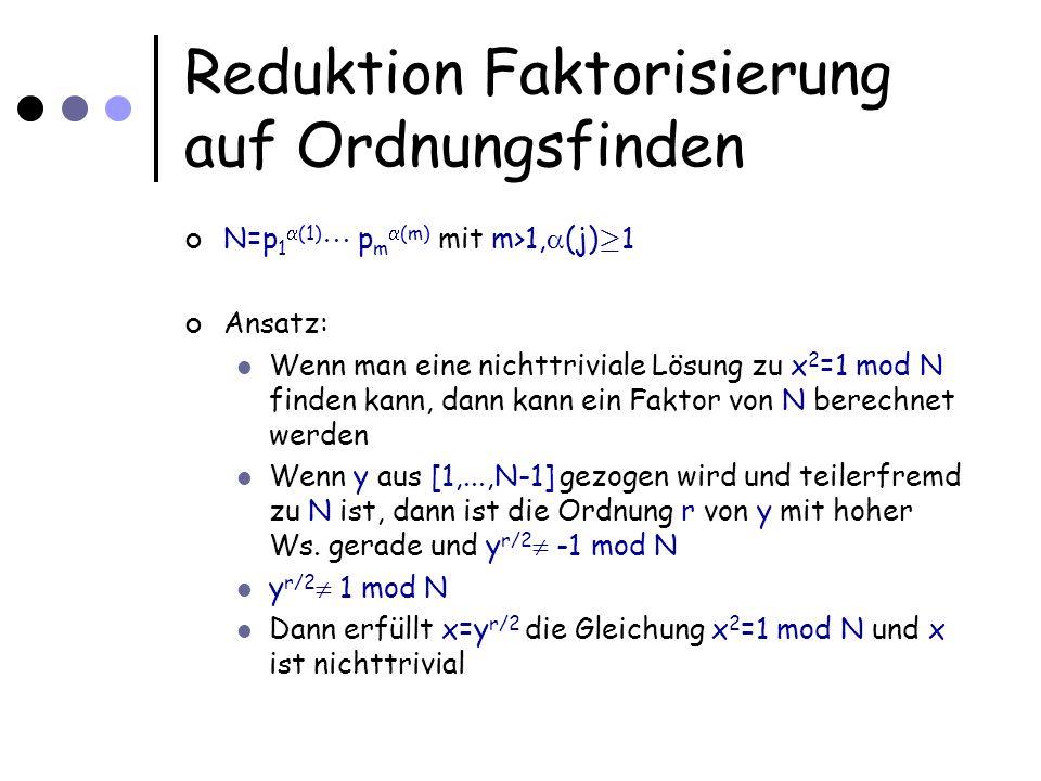Reduktion Faktorisierung auf Ordnungsfinden N=p 1 (1) p m (m) mit m>1, (j) ¸ 1 Ansatz: Wenn man eine nichttriviale Lösung zu x 2 =1 mod N finden kann,