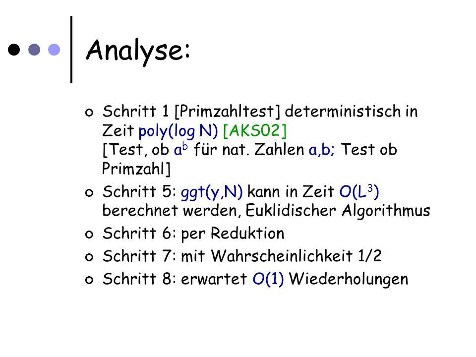 Analyse: Schritt 1 [Primzahltest] deterministisch in Zeit poly(log N) [AKS02] [Test, ob a b für nat. Zahlen a,b; Test ob Primzahl] Schritt 5: ggt(y,N)