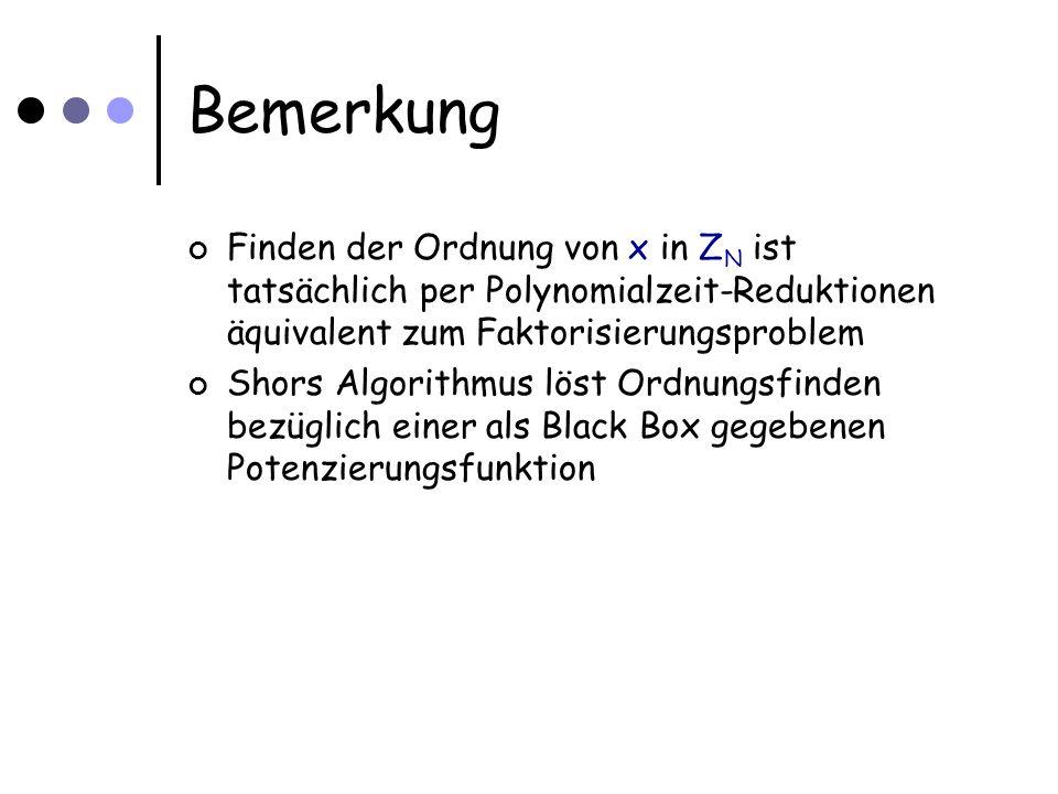 Bemerkung Finden der Ordnung von x in Z N ist tatsächlich per Polynomialzeit-Reduktionen äquivalent zum Faktorisierungsproblem Shors Algorithmus löst