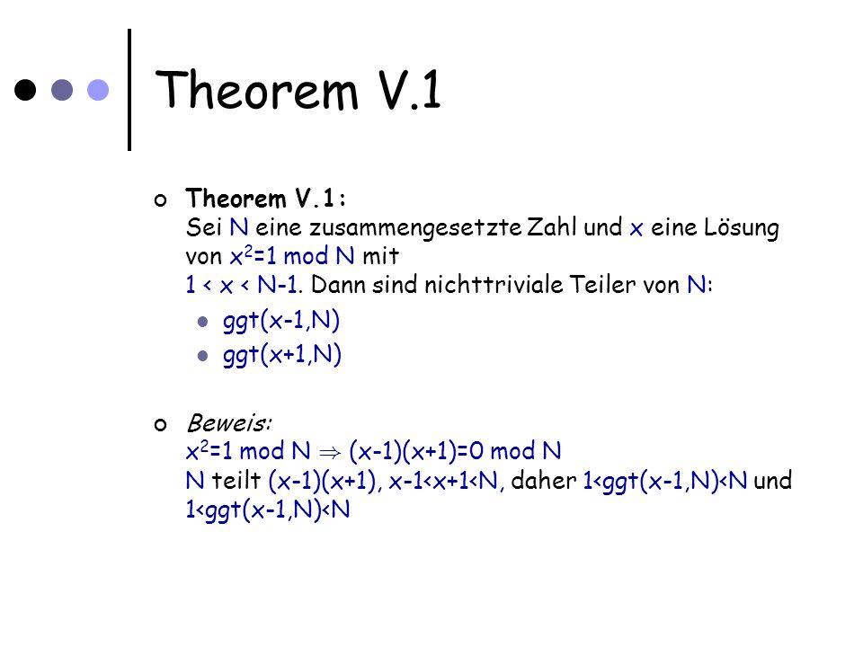 Theorem V.1 Theorem V.1: Sei N eine zusammengesetzte Zahl und x eine Lösung von x 2 =1 mod N mit 1 < x < N-1. Dann sind nichttriviale Teiler von N: gg