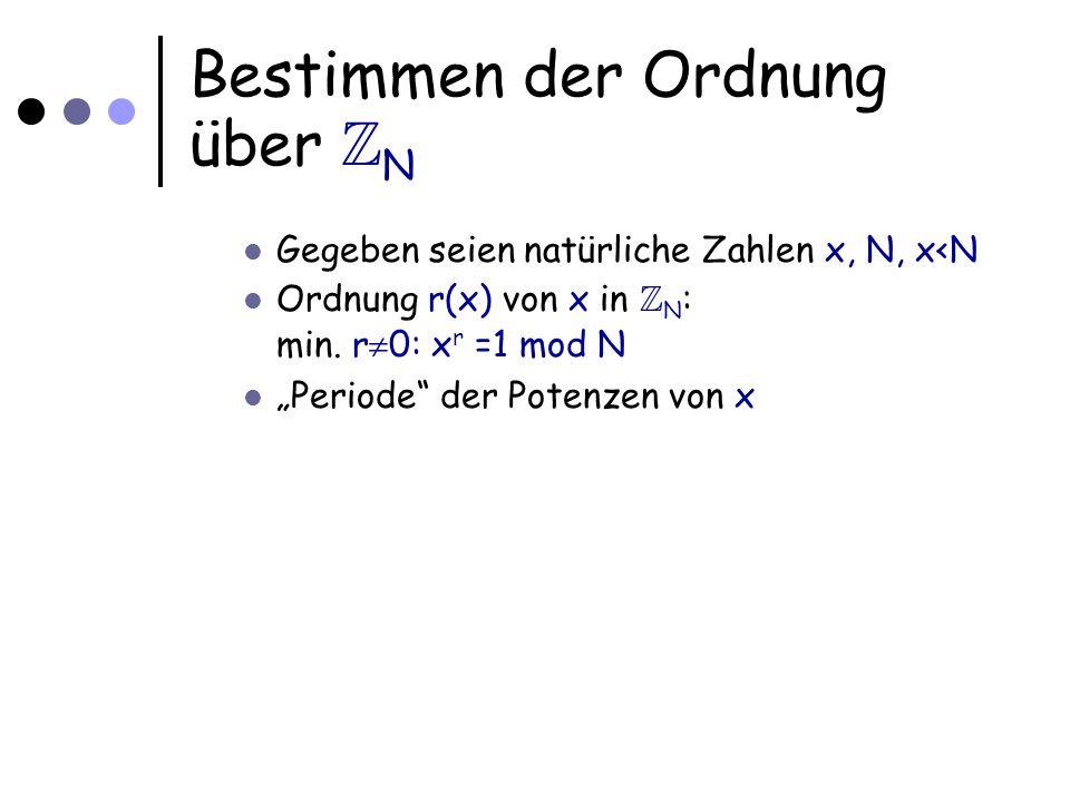 Bestimmen der Ordnung über Z N Gegeben seien natürliche Zahlen x, N, x<N Ordnung r(x) von x in Z N : min. r 0: x r =1 mod N Periode der Potenzen von x