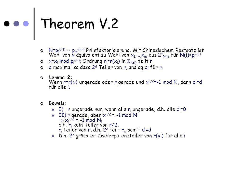 Theorem V.2 N=p 1 (1) p m (m) Primfaktorisierung. Mit Chinesischem Restsatz ist Wahl von x äquivalent zu Wahl von x 1,...,x m aus Z * N(i) für N(i)=p