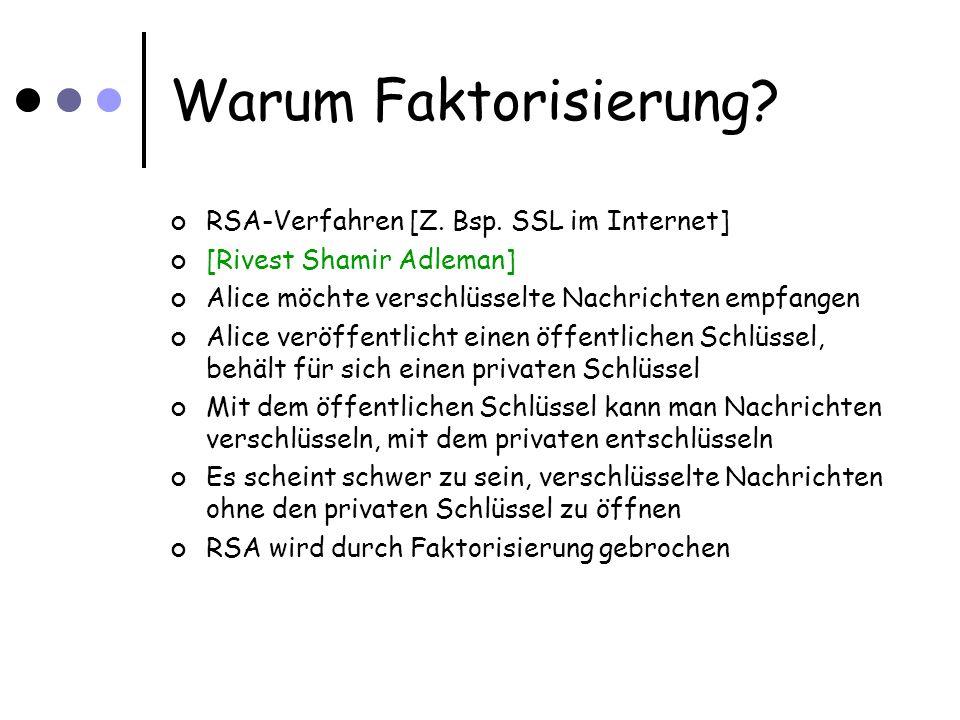 Warum Faktorisierung? RSA-Verfahren [Z. Bsp. SSL im Internet] [Rivest Shamir Adleman] Alice möchte verschlüsselte Nachrichten empfangen Alice veröffen
