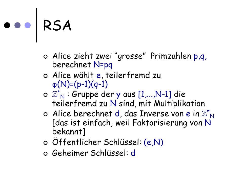 RSA Alice zieht zwei grosse Primzahlen p,q, berechnet N=pq Alice wählt e, teilerfremd zu φ(N)=(p-1)(q-1) Z * N : Gruppe der y aus [1,...,N-1] die teil