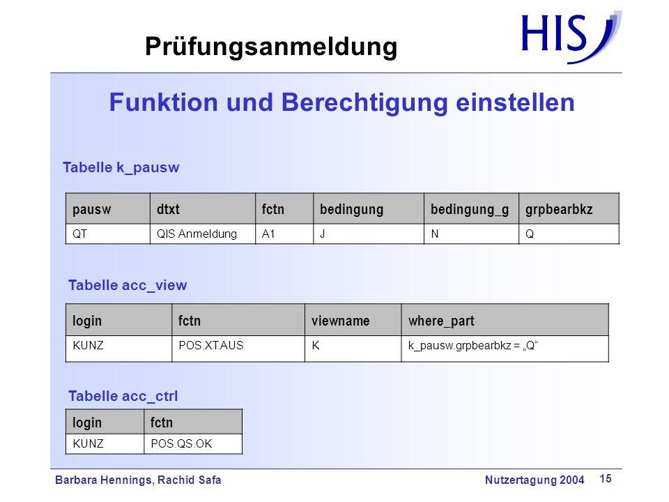 Barbara Hennings, Rachid Safa Nutzertagung 2004 15 Funktion und Berechtigung einstellen Tabelle k_pausw Prüfungsanmeldung pauswdtxtfctnbedingungbeding