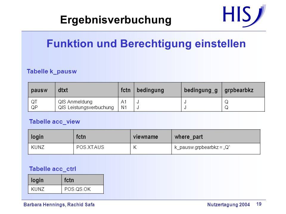 Barbara Hennings, Rachid Safa Nutzertagung 2004 19 Funktion und Berechtigung einstellen Tabelle k_pausw Ergebnisverbuchung pauswdtxtfctnbedingungbedin
