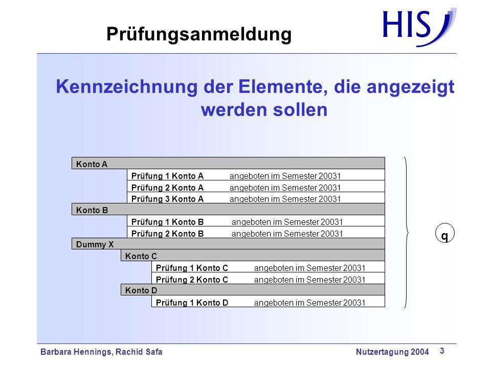 Barbara Hennings, Rachid Safa Nutzertagung 2004 3 Prüfungsanmeldung Kennzeichnung der Elemente, die angezeigt werden sollen Konto A Konto B Prüfung 1