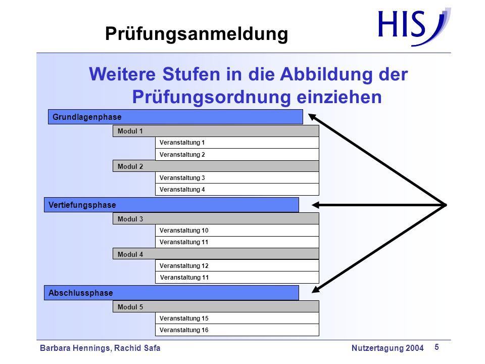 Barbara Hennings, Rachid Safa Nutzertagung 2004 5 Weitere Stufen in die Abbildung der Prüfungsordnung einziehen Prüfungsanmeldung Modul 1 Modul 2 Vera