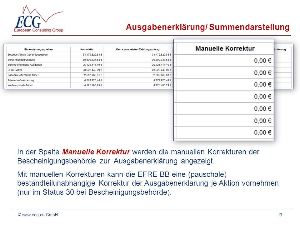 Ausgabenerklärung/ Summendarstellung In der Spalte Manuelle Korrektur werden die manuellen Korrekturen der Bescheinigungsbehörde zur Ausgabenerklärung