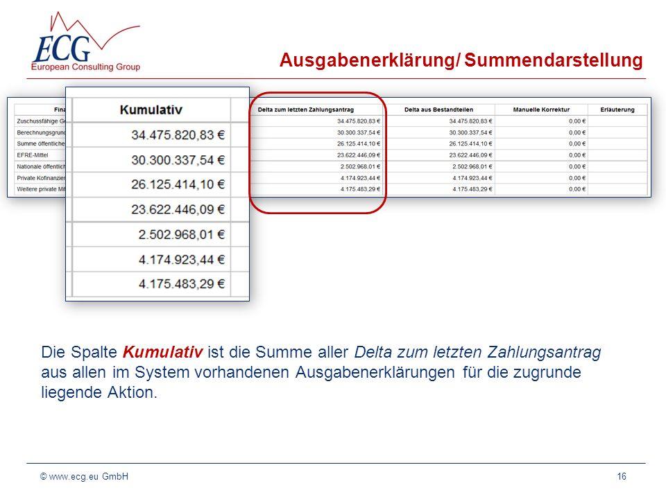 Ausgabenerklärung/ Summendarstellung Die Spalte Kumulativ ist die Summe aller Delta zum letzten Zahlungsantrag aus allen im System vorhandenen Ausgabe