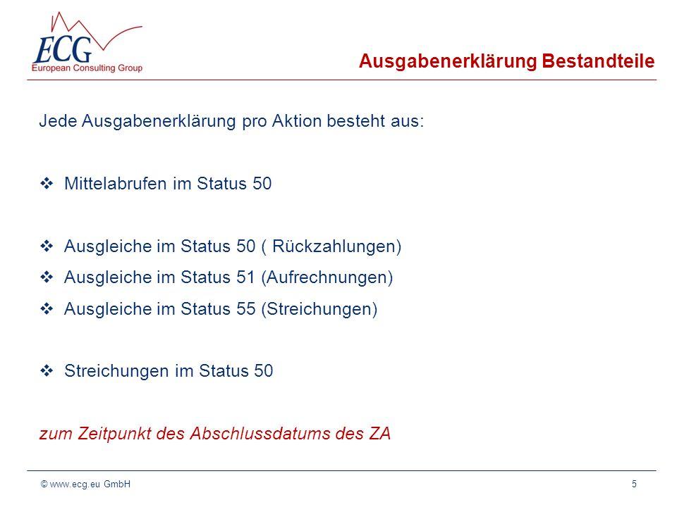 ZA Wenn ein Zahlungsantrag erstellt wird 6© www.ecg.eu GmbH Abrechnung in EurekaPlus MA 50 Abschluss- datum MA 10 MA 50 Streichung 50 Ausgleich 50 Ausgleich 51 Ausgleich 55 MA 10 MA 20 MA 30 AE Aktion 1.1.1.