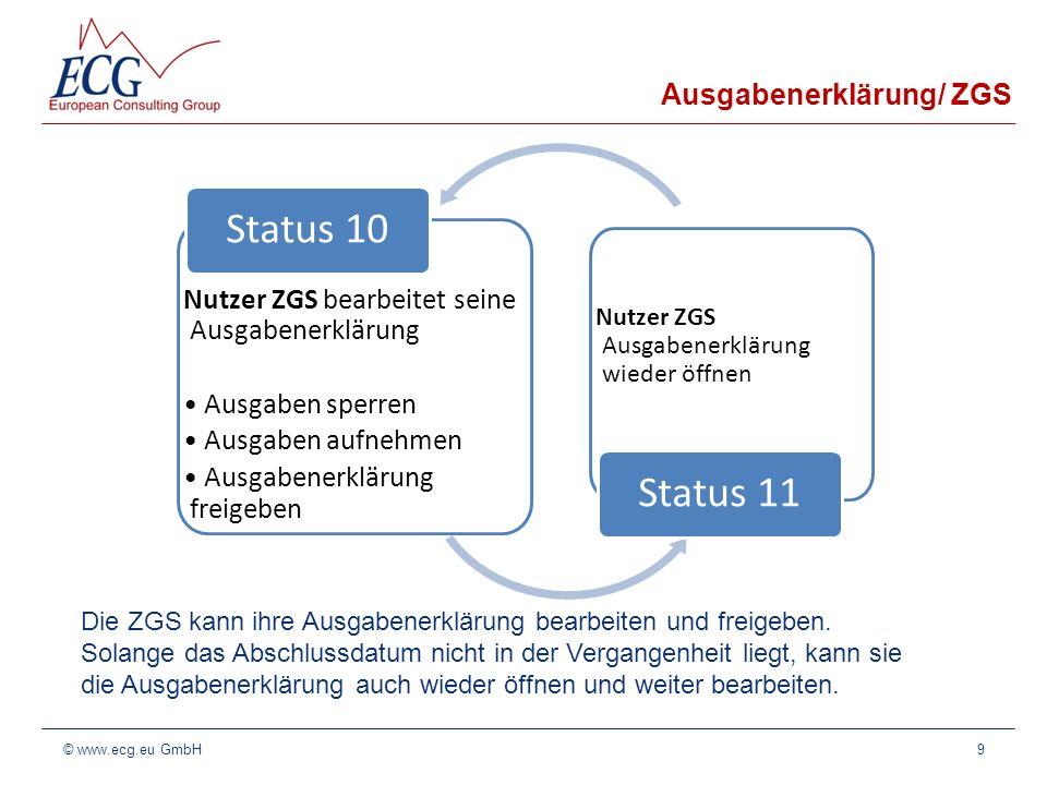 Ausgabenerklärung/ ZGS 9© www.ecg.eu GmbH Nutzer ZGS bearbeitet seine Ausgabenerklärung Ausgaben sperren Ausgaben aufnehmen Ausgabenerklärung freigebe