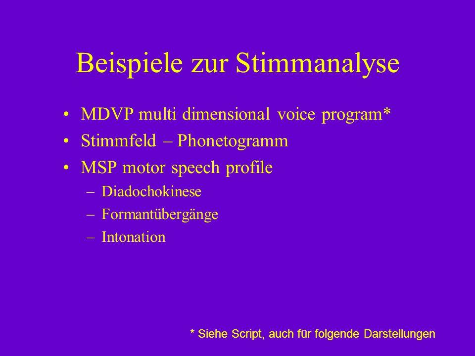 SECOND FORMANT TRANSITION (FO4IU) Magnitude of F2 variation F2magn = 348.74 Hz Rate of F2 Variation F2rate = 1.87 /s Regularity of F2 Variation F2reg = 82.42 % Minimum F2 Value F2min = 726.0 Hz Maximum F2 Value F2max = 2778.0 Hz F2magn = 635.57 Hz F2rate = 1.14 /s F2reg = 94.07 % F2min = 326.0 Hz F2max = 2261.0 Hz F2magn = 508.05 Hz F2rate = 0.66 /s F2reg = 74.07 % F2min = 333.0 Hz F2max = 2963.0 Hz