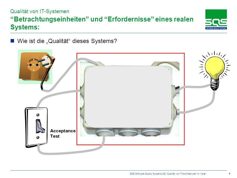 SQS Software Quality Systems AG: Qualität von IT-Architekturen im Visier 4 Betrachtungseinheiten und Erfordernisse eines realen Systems: Wie ist die Qualität dieses Systems.