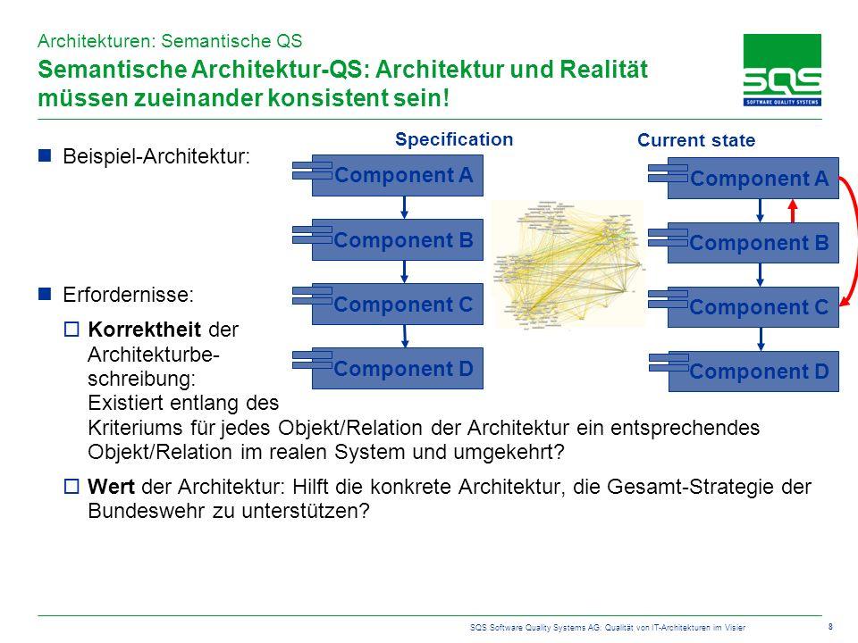 SQS Software Quality Systems AG: Qualität von IT-Architekturen im Visier 8 Semantische Architektur-QS: Architektur und Realität müssen zueinander konsistent sein.