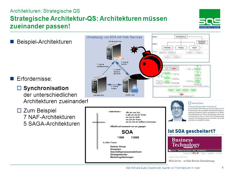SQS Software Quality Systems AG: Qualität von IT-Architekturen im Visier 9 Strategische Architektur-QS: Architekturen müssen zueinander passen! Beispi