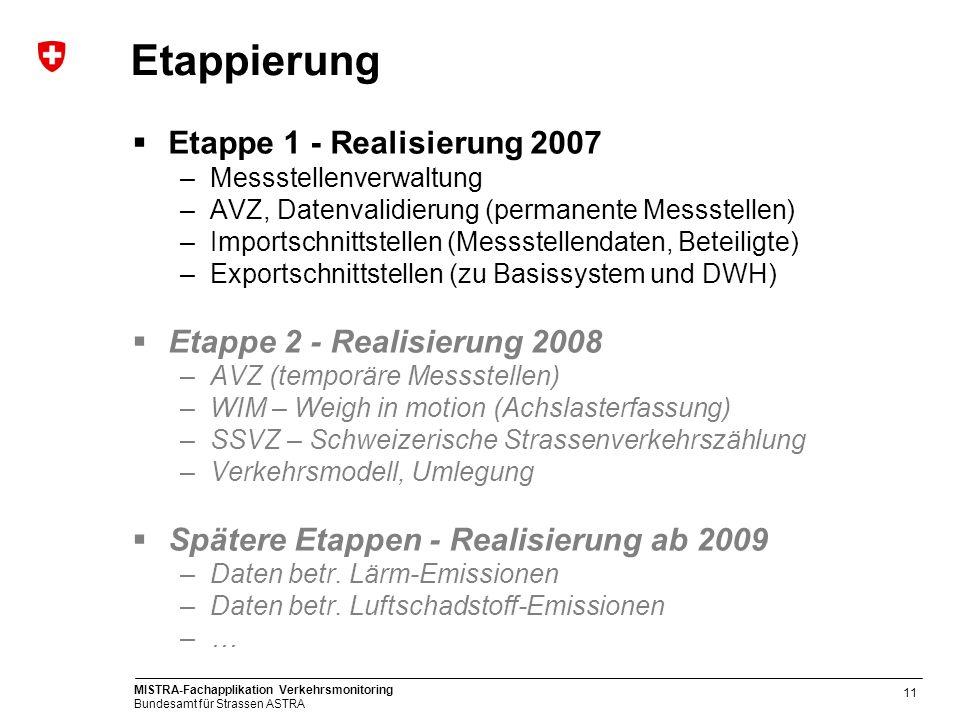MISTRA-Fachapplikation Verkehrsmonitoring Bundesamt für Strassen ASTRA 11 Etappe 1 - Realisierung 2007 –Messstellenverwaltung –AVZ, Datenvalidierung (