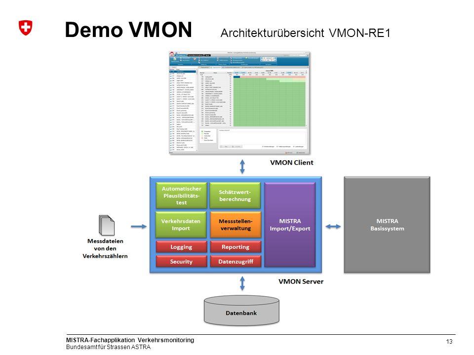 MISTRA-Fachapplikation Verkehrsmonitoring Bundesamt für Strassen ASTRA 13 Demo VMON Architekturübersicht VMON-RE1