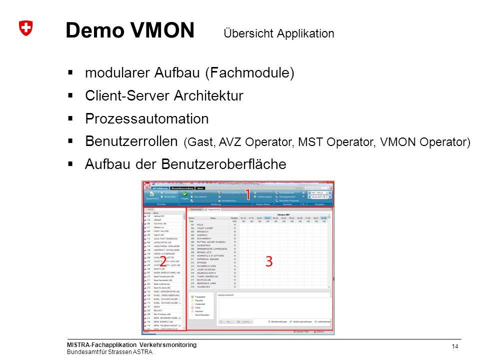 MISTRA-Fachapplikation Verkehrsmonitoring Bundesamt für Strassen ASTRA 14 Demo VMON Übersicht Applikation modularer Aufbau (Fachmodule) Client-Server